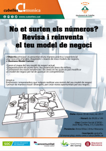 Cartell business model canvas