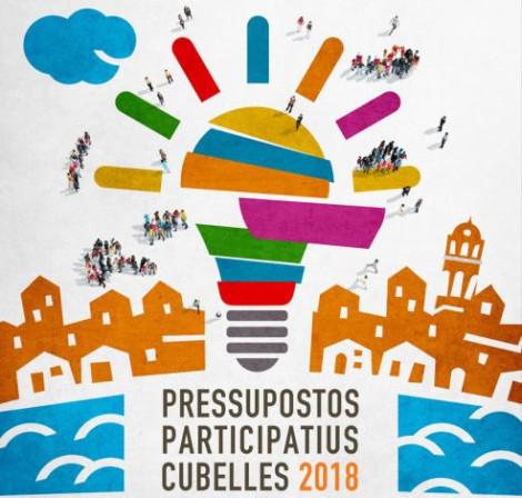 Pressupostos participatius